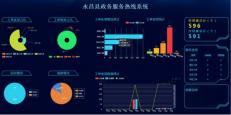 永昌县政务服务热线系统